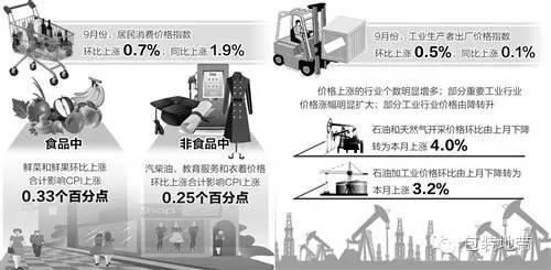 原材料上涨买什么股票 为什么各行业的原材料价