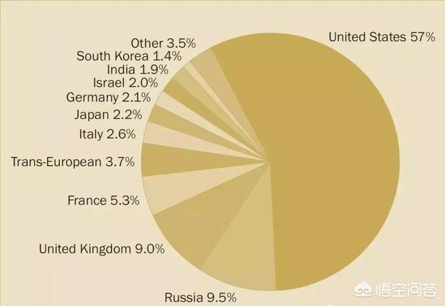 诺斯罗普,美国的主要军工企业都有哪些呢?
