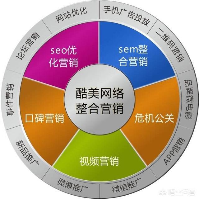 域名主机销售系统(虚拟主机管理系统开心版)