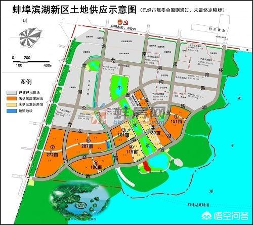 蚌埠市最新出让8宗地,涉及3个区, 你怎么看?