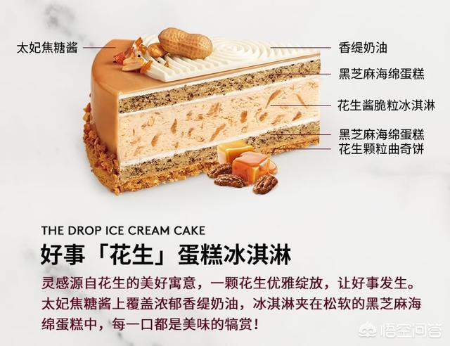 小朋友生日要不要买蛋糕过生日?