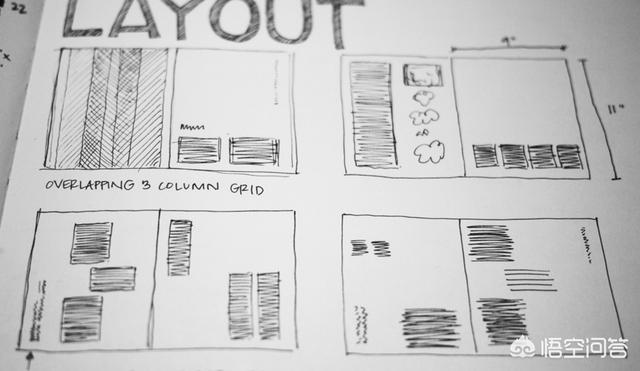 为什么排版设计成为一门研究的课题?