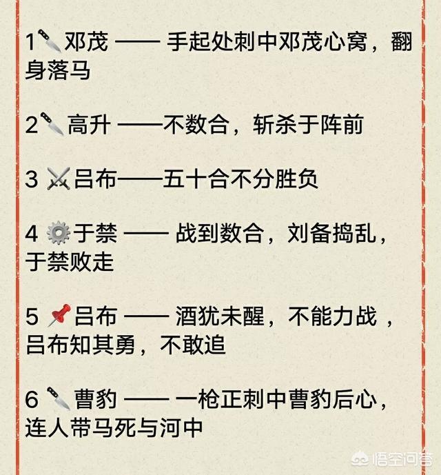 曹操说吕布只是一介匹夫:张辽、张郃和张飞相比,谁的综合实力更强?