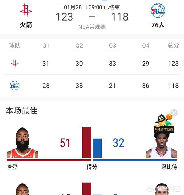 NBA赛场文化之一:垃圾话能对比赛产生多大影响大胡子哈登的垃圾话什么水平
