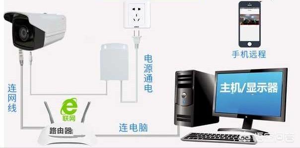 网络监控电脑(公司信息监控有什么用)