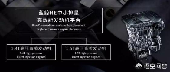 长安哪款车装配蓝鲸ne1.5t发动机 如何评价长安汽