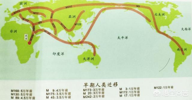 中国古代的东夷人是如何形成的?