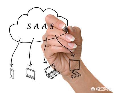 """saas系统是什么意思,""""SaaS""""是什么意思?"""