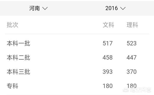2021河南省考成绩预计什么时候出 2019河南省考成