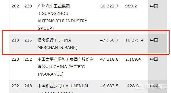 晟矽微电子,广东年销售额超千亿的企业有哪些?