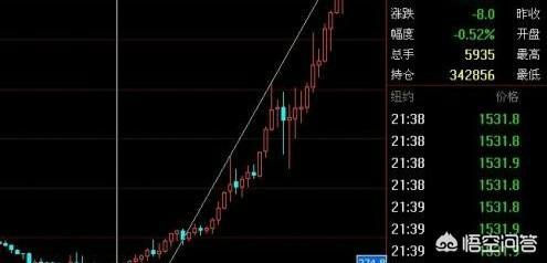 被卖掉的股票去了哪里?