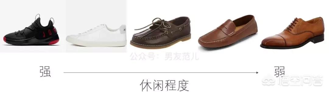 什么品牌的男鞋比较好?(图1)