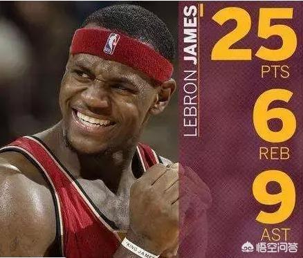 近30年来NBA历年最佳,大家怎么排呢?NBA风尘四侠生涯首秀都啥样?谁的首秀表现最让人惊艳?