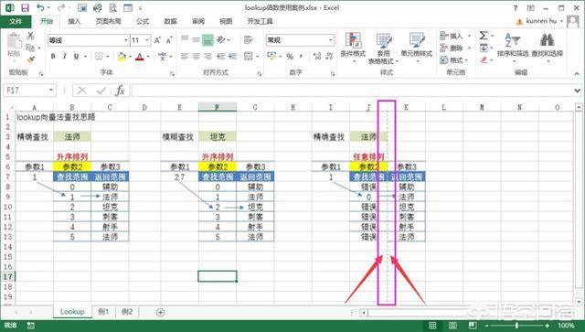 如何快速使Excel表格打印在一张纸上?:打印工作表怎么设置
