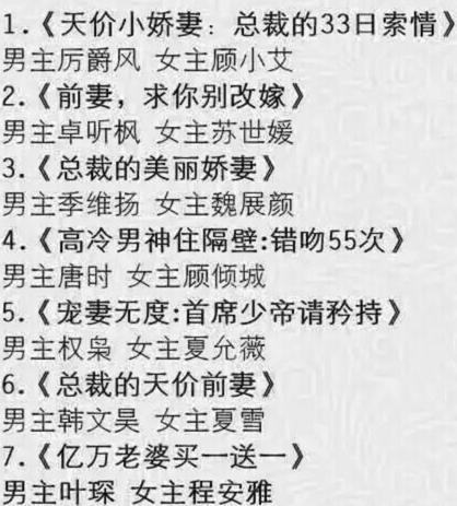 霸道总裁类型的小说有哪些?