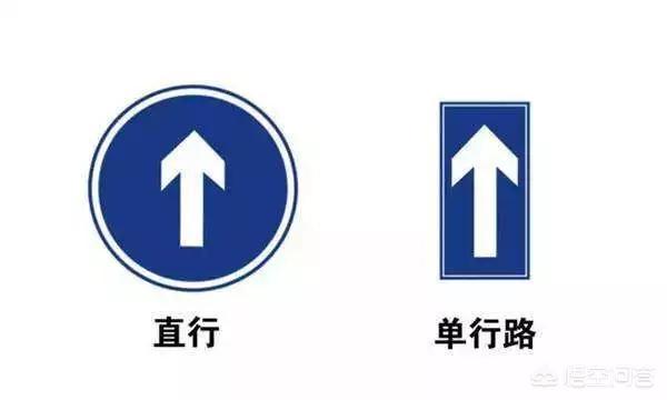 交通标志你都认识哪些?