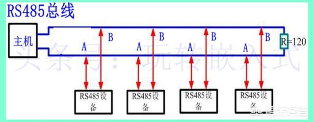 RS485通讯电缆,rs485一般采用什么线?