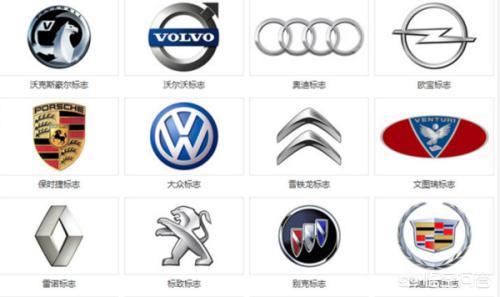 各种汽车标志,所有汽车的标志和名称是什么?