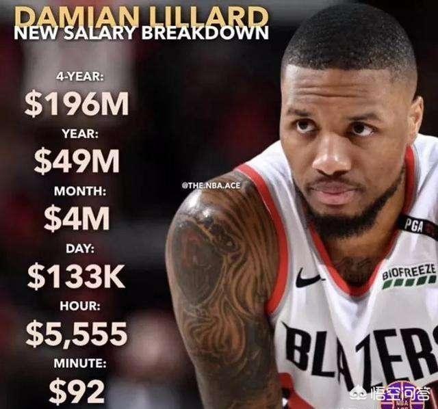 生涯很短,钱很重要,年轻人只知道篮球。关于保罗的这个说法,你有什么想说的图2