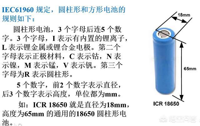 锂电池的市场前景怎么样、锂电池的前景怎么样、锂电池未来发展前景怎么样?