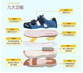 机能鞋适合多大宝宝穿,宝宝内八穿机能鞋有用吗?