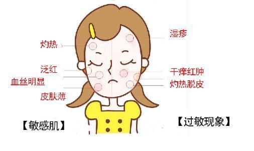 皮肤过敏了还能用护肤品吗?