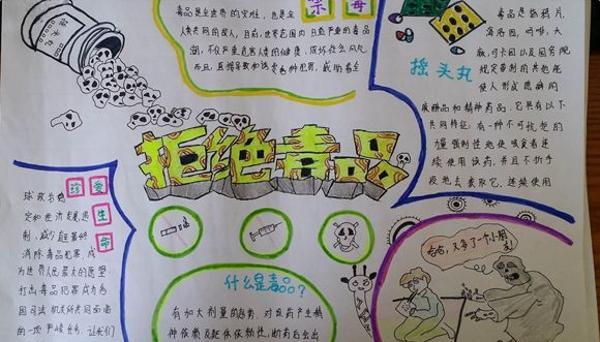 现在学校老让孩子们办手抄报,因为孩子们不会一般都是家长给设计,这有什么意义?(图2)