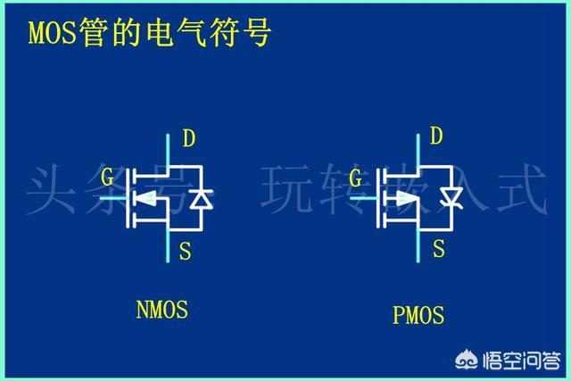 mos管工作原理,什么是mos管?有什么作用?