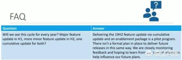 Win10 November 2019这样的更新会成为微软未来的新常态吗?