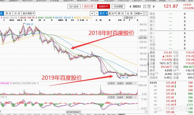 """2019年福布斯中国富豪榜:百度李彦宏的排名为何会""""暴跌""""至第35名呢?"""