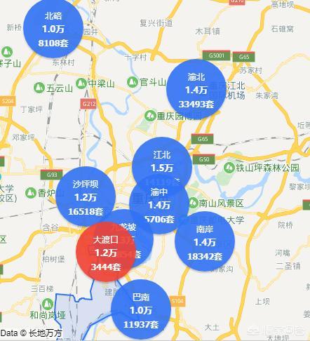 想在重庆买房,一万二左右一平的有什么楼盘值