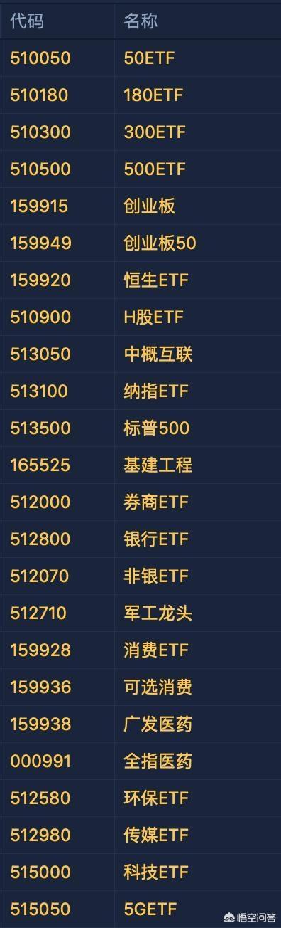 etf是什么意思(散户买ETF最大的缺点)