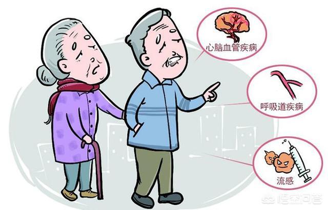 冬季心脏病养生知识,冬季血管病高发,日常应该注意什么?