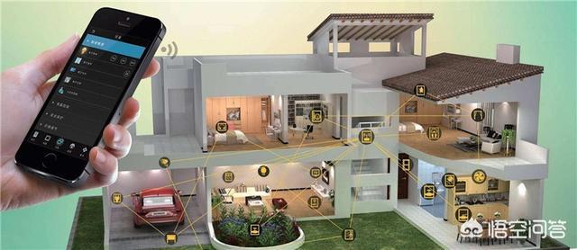 新买的房子想做智能家居,前期都需要买什么?