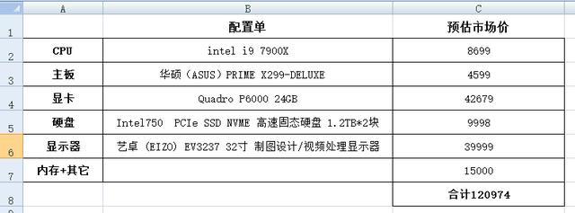 2017最高配置的电脑(3000元电脑最强组装)