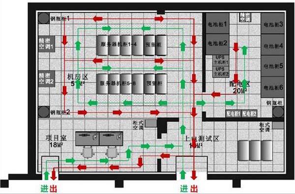 屏蔽机房建设规则与整体步骤是怎么样的?