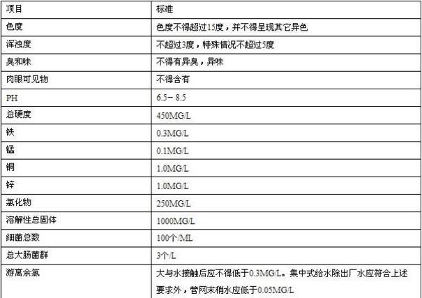 南京儿童泳池水处理设备 大家对儿童室内泳池市场以及水处理系统怎么看?