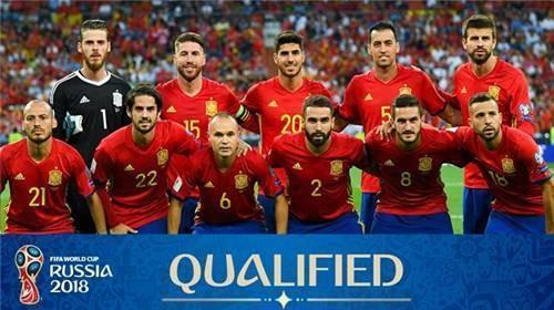 2022世界杯最终排名 世界杯32强分档出炉,你心目