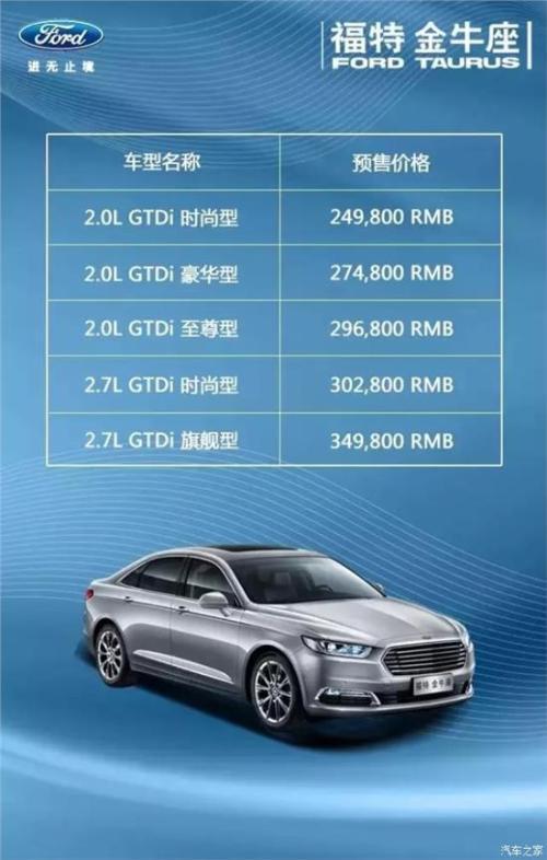 汽车报价大全的价位真实吗?