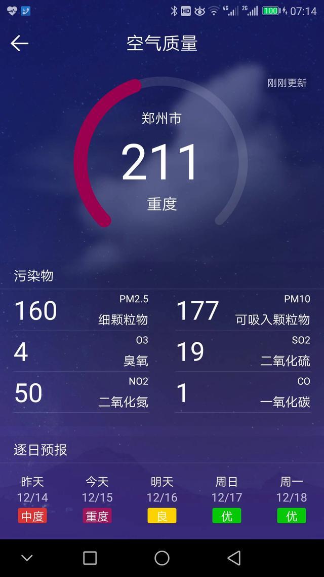 太平洋在线安卓版下载:郑州自从限制单双号行驶