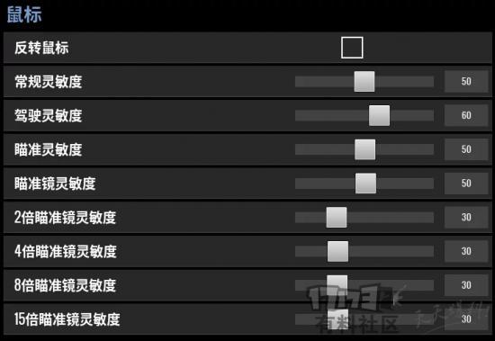 cf手游模拟器灵敏度最佳设置?