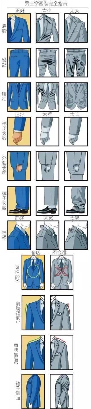 爱体现在细节 男人着正装时,有哪些穿戴细节可