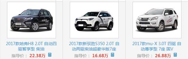 柴油SUV里哈弗h8和驭胜S350,五十铃MU-X,哪个更值得入手?