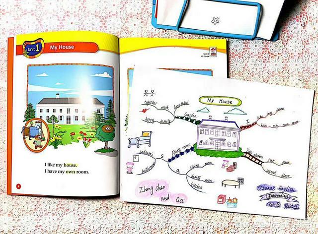 生物必修1每章思维导图,如何用思维导图做读书笔记?