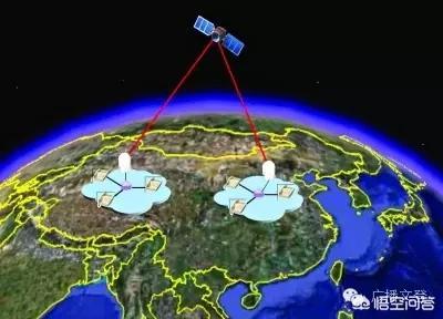 中国在哪些科学技术领域领先全世界?