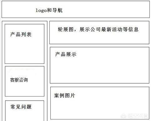 村委会网站源码(互站网源码)