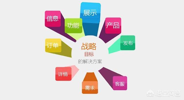 网站营销之如何做好SEO优化?网络营销seo优化