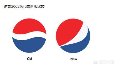 世界著名品牌在Logo设计上花了多少钱?