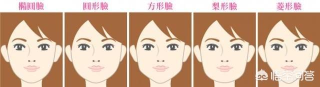 短发美女头像,什么样的女生适合剪短发?