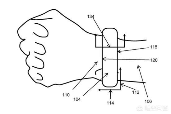 苹果公司在医疗可穿戴设备方面有哪些新专利?医用穿戴设备有哪些